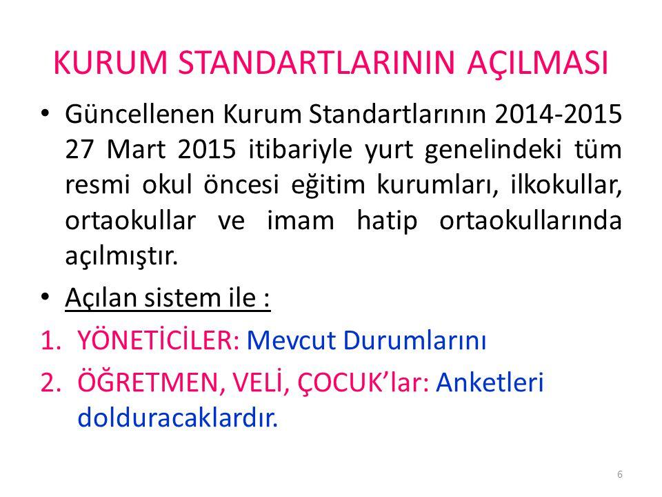 KURUM STANDARTLARININ AÇILMASI Güncellenen Kurum Standartlarının 2014-2015 27 Mart 2015 itibariyle yurt genelindeki tüm resmi okul öncesi eğitim kurum