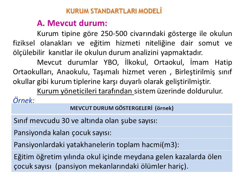 A. Mevcut durum: Kurum tipine göre 250-500 civarındaki gösterge ile okulun fiziksel olanakları ve eğitim hizmeti niteliğine dair somut ve ölçülebilir