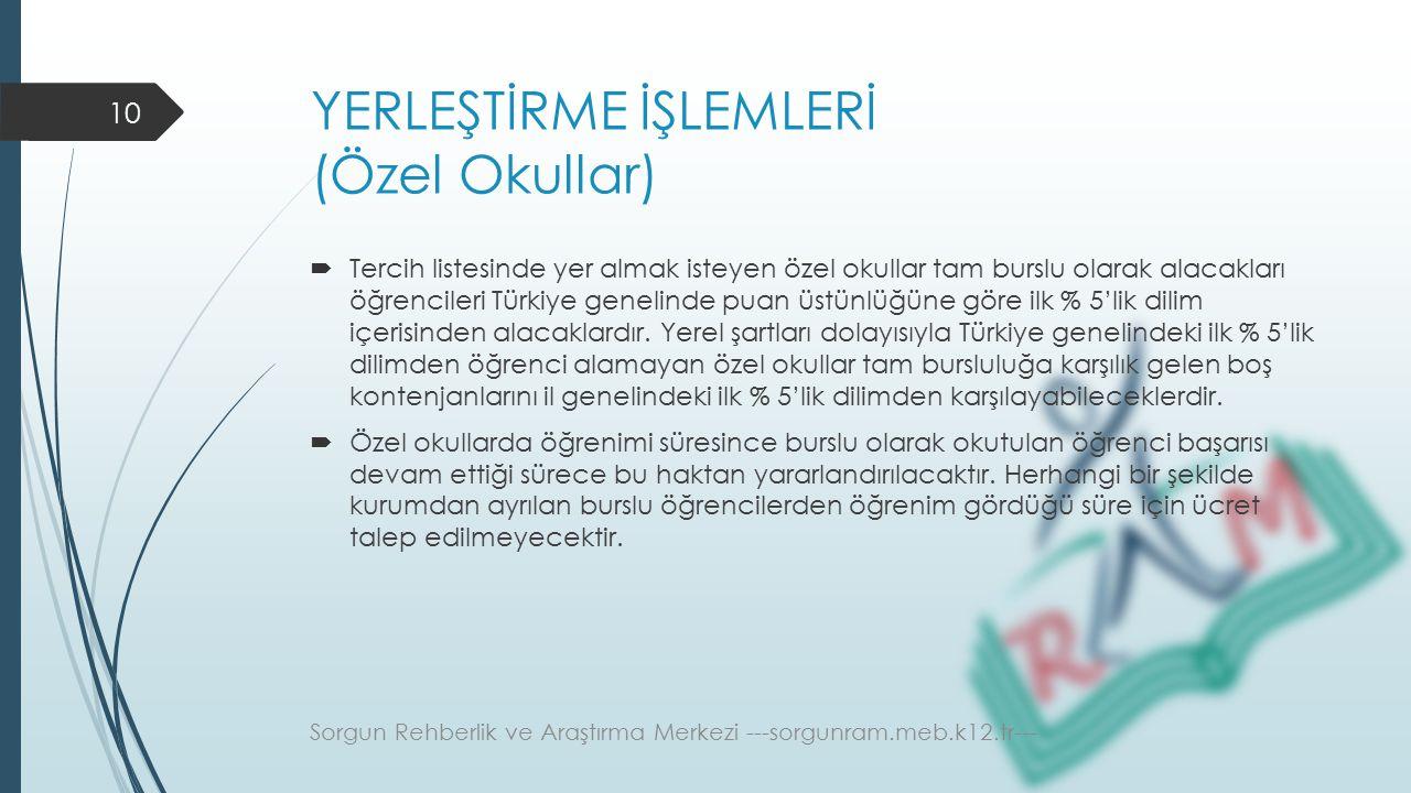 YERLEŞTİRME İŞLEMLERİ (Özel Okullar)  Tercih listesinde yer almak isteyen özel okullar tam burslu olarak alacakları öğrencileri Türkiye genelinde pua