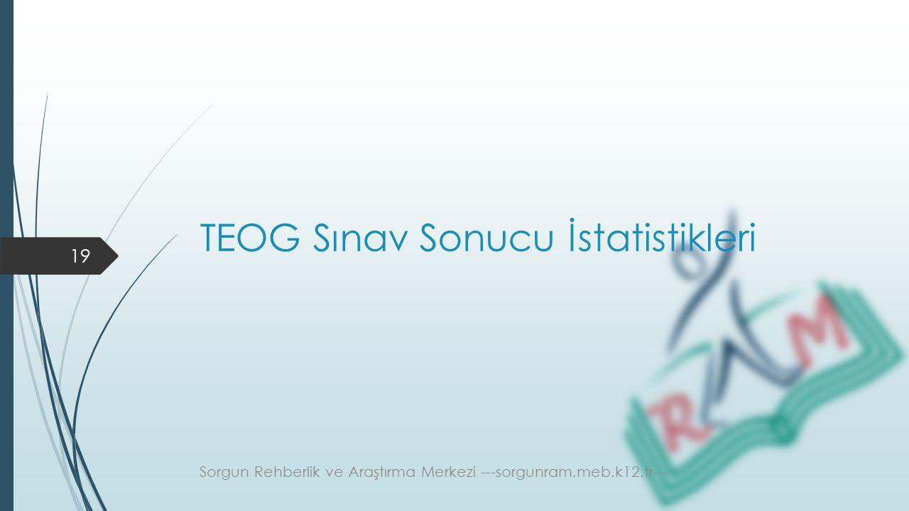 TEOG Sınav Sonucu İstatistikleri Sorgun Rehberlik ve Araştırma Merkezi ---sorgunram.meb.k12.tr--- 19
