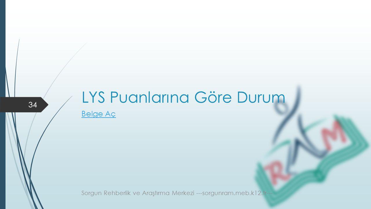 LYS Puanlarına Göre Durum Belge Aç Sorgun Rehberlik ve Araştırma Merkezi ---sorgunram.meb.k12.tr--- 34