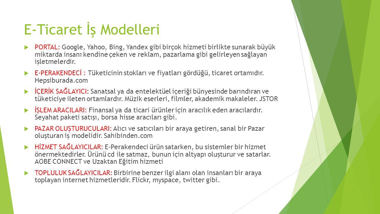E-Ticaret Gelir Modelleri  Reklam Gelir Modeli: Ücretsiz hizmet sunan bütün web sitelerinin uyguladığı bir yöntemdir.