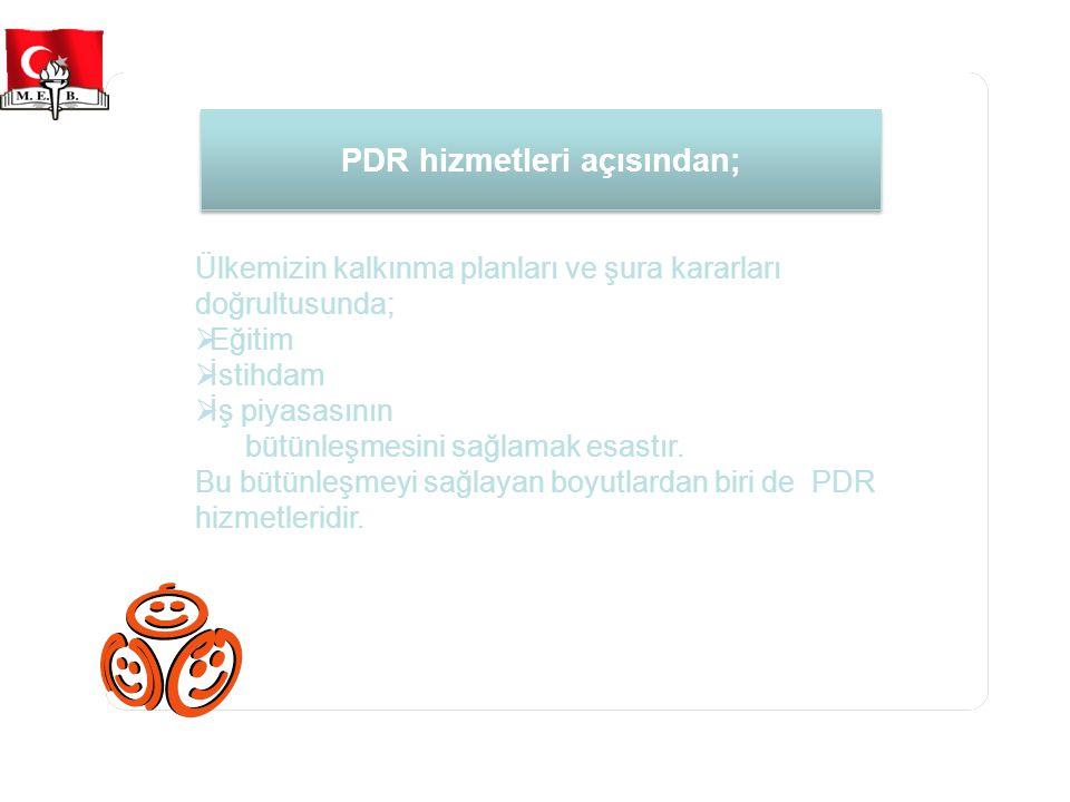 PDR hizmetleri açısından; Ülkemizin kalkınma planları ve şura kararları doğrultusunda;  Eğitim  İstihdam  İş piyasasının bütünleşmesini sağlamak esastır.