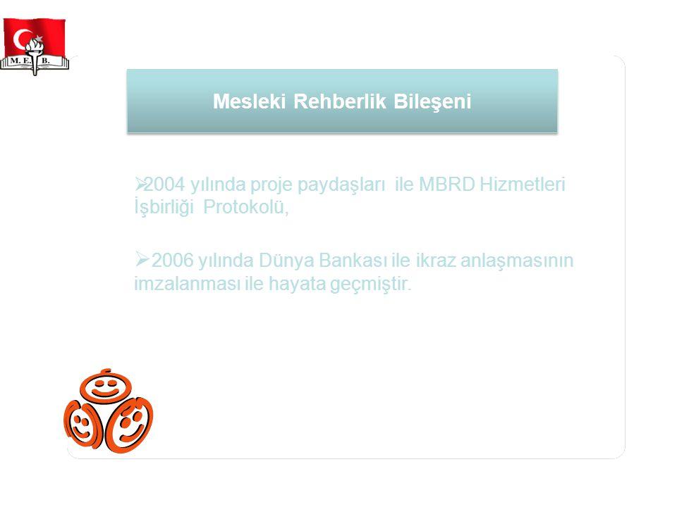 Mesleki Rehberlik Bileşeni  2004 yılında proje paydaşları ile MBRD Hizmetleri İşbirliği Protokolü,  2006 yılında Dünya Bankası ile ikraz anlaşmasının imzalanması ile hayata geçmiştir.