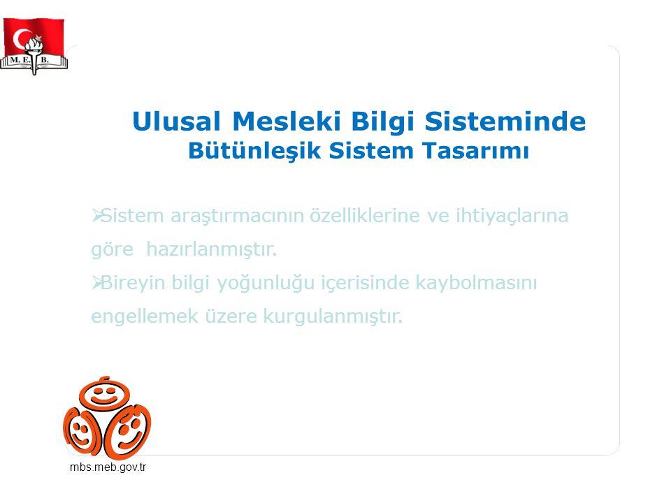 mbs.meb.gov.tr  Sistem araştırmacının özelliklerine ve ihtiyaçlarına göre hazırlanmıştır.