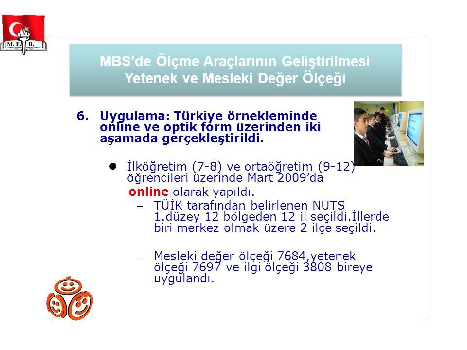 Ölçme Araçlarının Geliştirilmesi (Yetenek ve Mesleki Değer Ölçeği) mbs.meb.gov.tr 6.