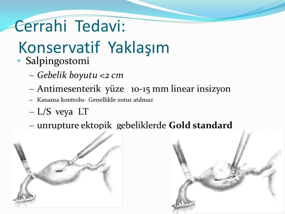 Cerrahi Tedavi: Konservatif Yaklaşım Salpingostomi – Gebelik boyutu <2 cm – Antimesenterik yüze 10-15 mm linear insizyon – Kanama kontrolu- Genellikle sutur atılmaz – L/S veya LT – unrupture ektopik gebeliklerde Gold standard