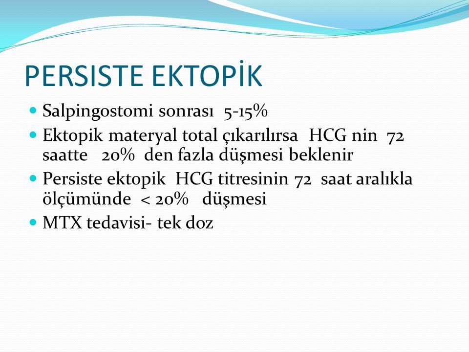 PERSISTE EKTOPİK Salpingostomi sonrası 5-15% Ektopik materyal total çıkarılırsa HCG nin 72 saatte 20% den fazla düşmesi beklenir Persiste ektopik HCG titresinin 72 saat aralıkla ölçümünde < 20% düşmesi MTX tedavisi- tek doz