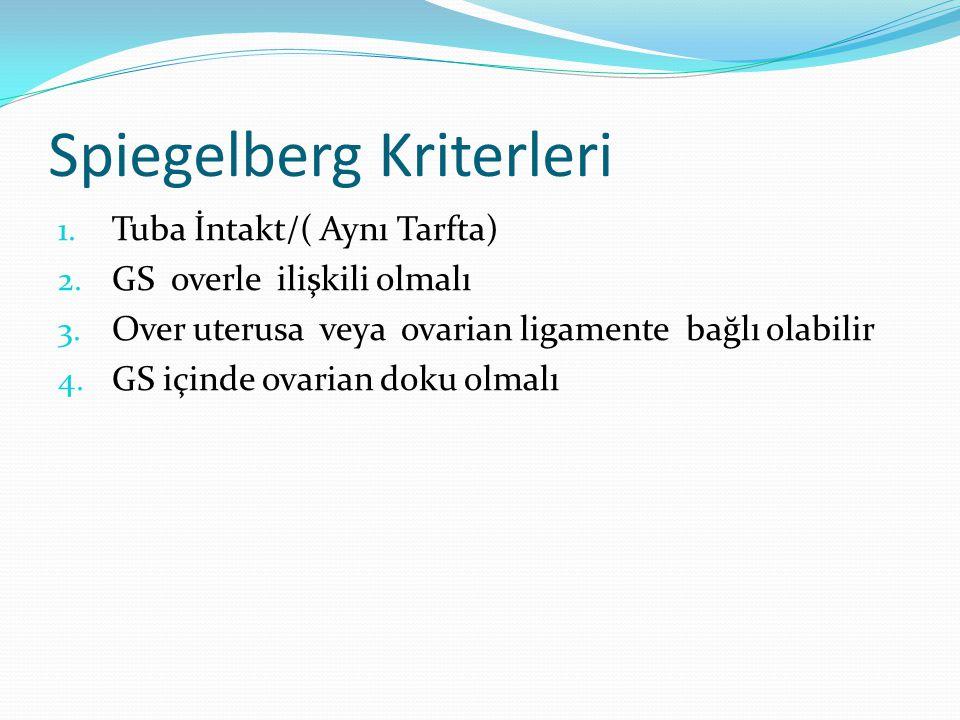 Spiegelberg Kriterleri 1. Tuba İntakt/( Aynı Tarfta) 2. GS overle ilişkili olmalı 3. Over uterusa veya ovarian ligamente bağlı olabilir 4. GS içinde o