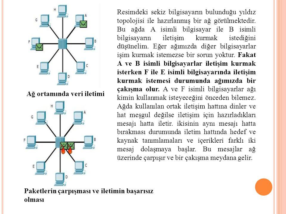 Ağ ortamında veri iletimi Resimdeki sekiz bilgisayarın bulunduğu yıldız topolojisi ile hazırlanmış bir ağ görülmektedir.