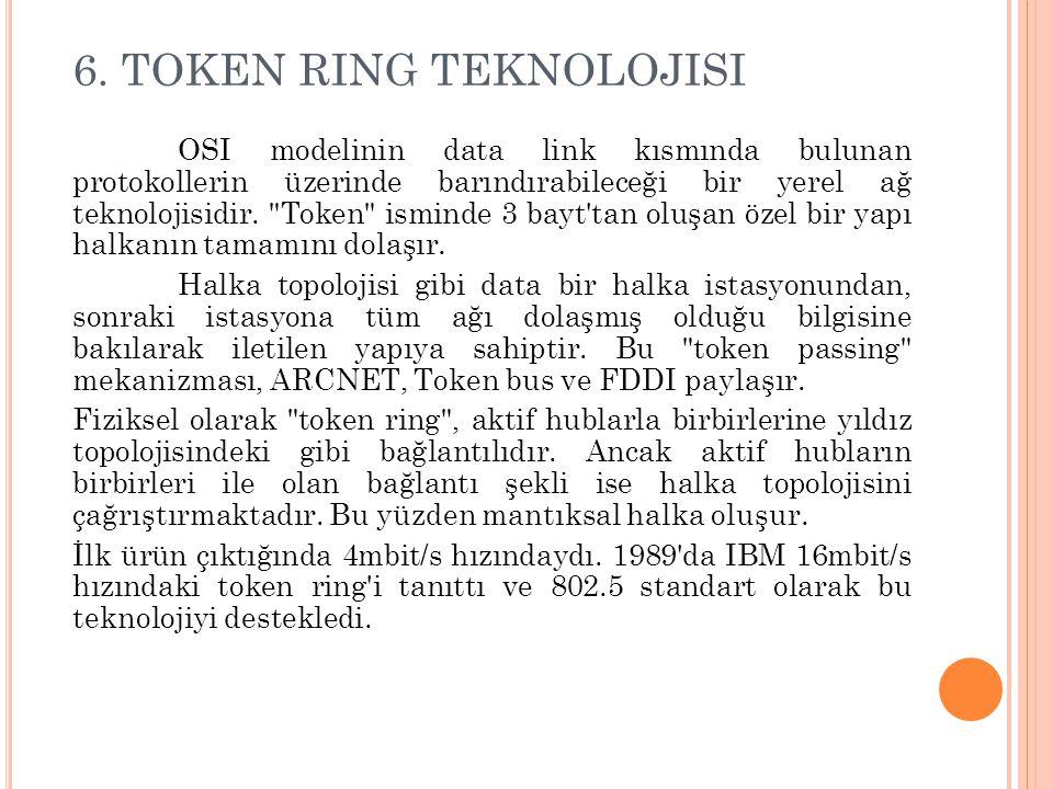 6. TOKEN RING TEKNOLOJISI OSI modelinin data link kısmında bulunan protokollerin üzerinde barındırabileceği bir yerel ağ teknolojisidir.