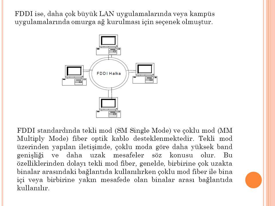 FDDI ise, daha çok büyük LAN uygulamalarında veya kampüs uygulamalarında omurga ağ kurulması için seçenek olmuştur.