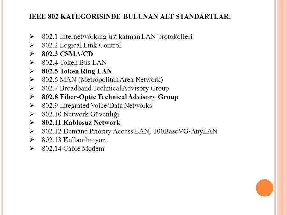 IEEE 802 KATEGORISINDE BULUNAN ALT STANDARTLAR:  802.1 Internetworking-üst katman LAN protokolleri  802.2 Logical Link Control  802.3 CSMA/CD  802.4 Token Bus LAN  802.5 Token Ring LAN  802.6 MAN (Metropolitan Area Network)  802.7 Broadband Technical Advisory Group  802.8 Fiber-Optic Technical Advisory Group  802.9 Integrated Voice/Data Networks  802.10 Network Güvenliği  802.11 Kablosuz Network  802.12 Demand Priority Access LAN, 100BaseVG-AnyLAN  802.13 Kullanılmıyor.