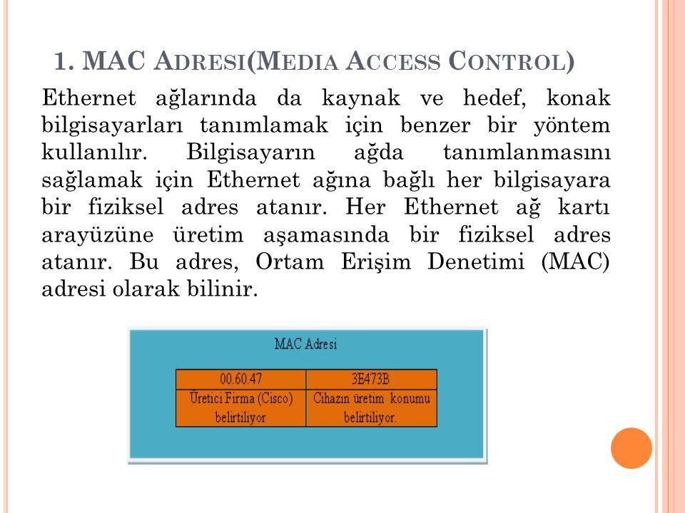 1. MAC A DRESI (M EDIA A CCESS C ONTROL ) Ethernet ağlarında da kaynak ve hedef, konak bilgisayarları tanımlamak için benzer bir yöntem kullanılır. Bi