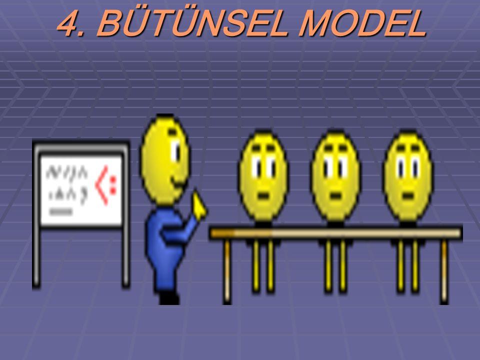 3. GELİŞİMSEL MODEL  Bu model dört basamaktan oluşur;  a)10 yaşa kadar nasıl öğrenci olunacağını öğrenir  b)10- 12 yaş arası olgunlaşma – uyma – öğ