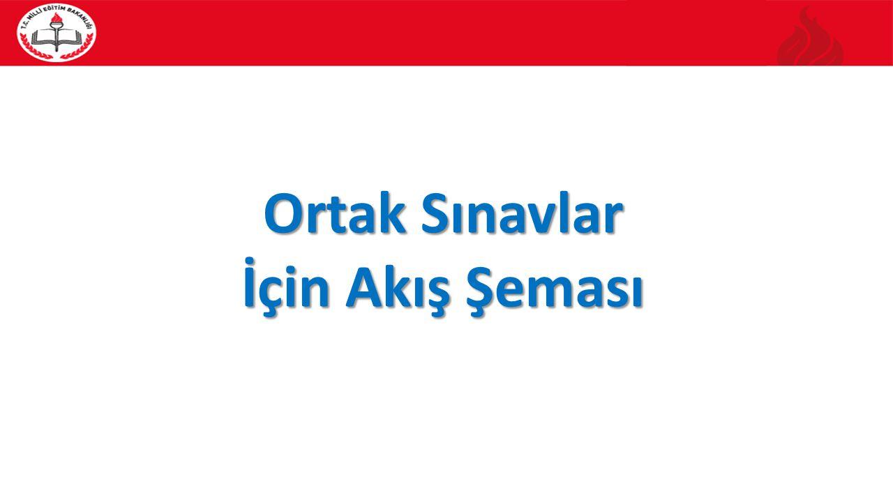 Bina Sınav Komisyonunun Görevleri:  Sınavda görev almak isteyen öğretmenleri tespit ederek bölge sınav komisyonuna önerir.