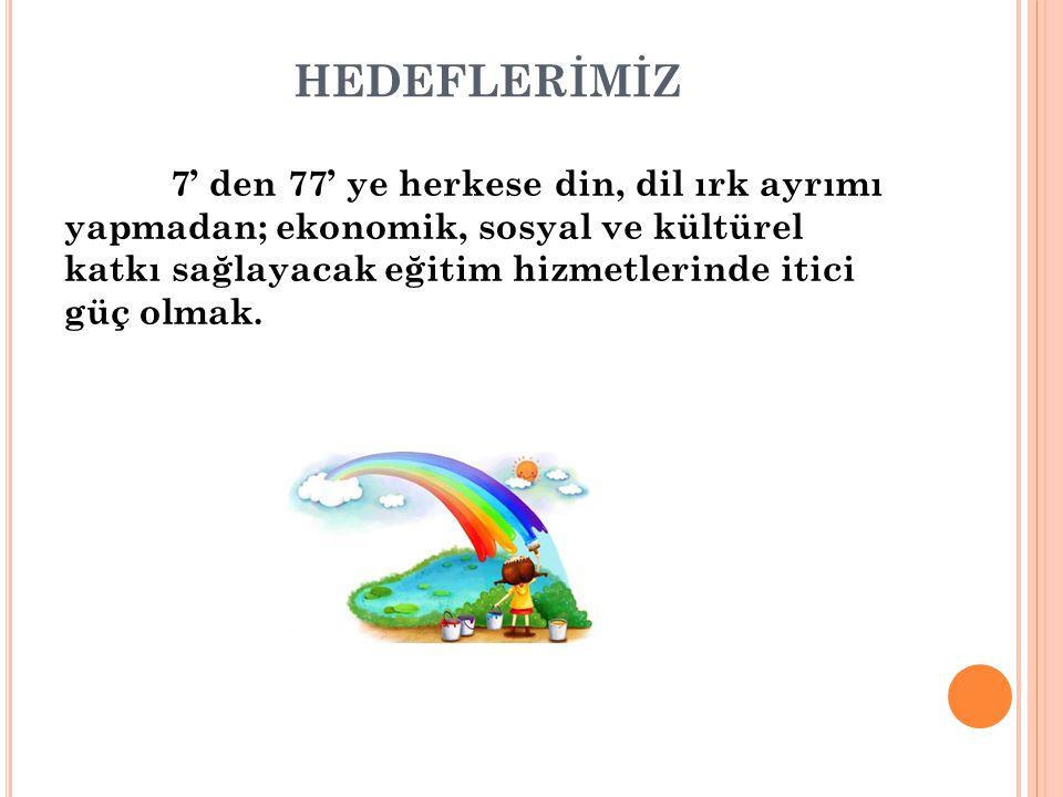 DEĞERLERİMİZ VE İLKELERİMİZ 1 – Atatürk İlke ve İnkılâplarını hayata geçirmek öncelikli ilkelerimizdendir.