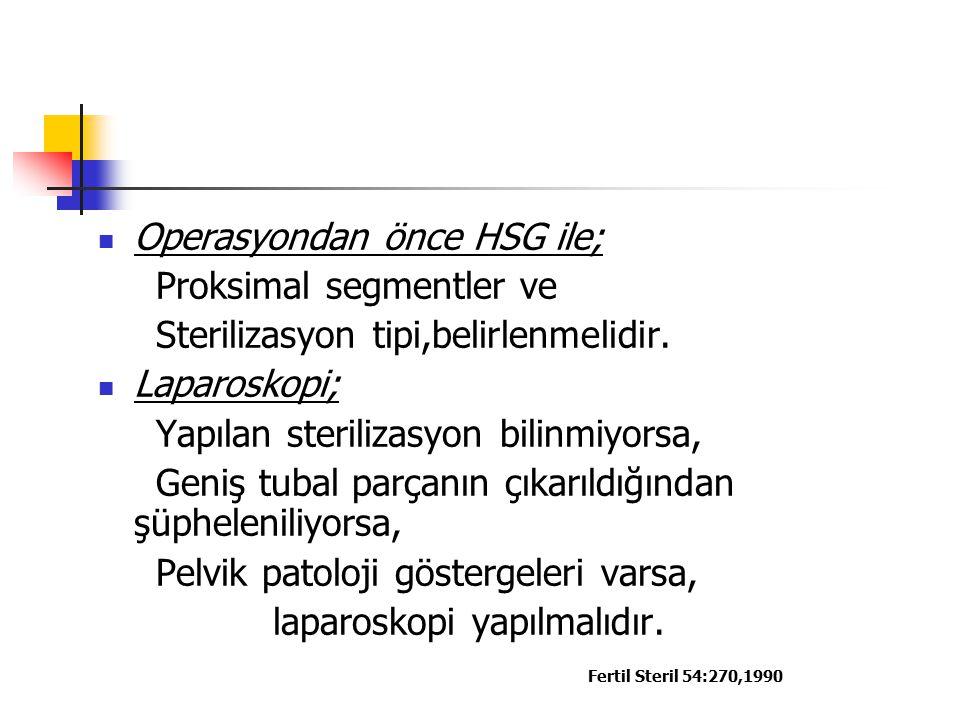 Operasyondan önce HSG ile; Proksimal segmentler ve Sterilizasyon tipi,belirlenmelidir. Laparoskopi; Yapılan sterilizasyon bilinmiyorsa, Geniş tubal pa