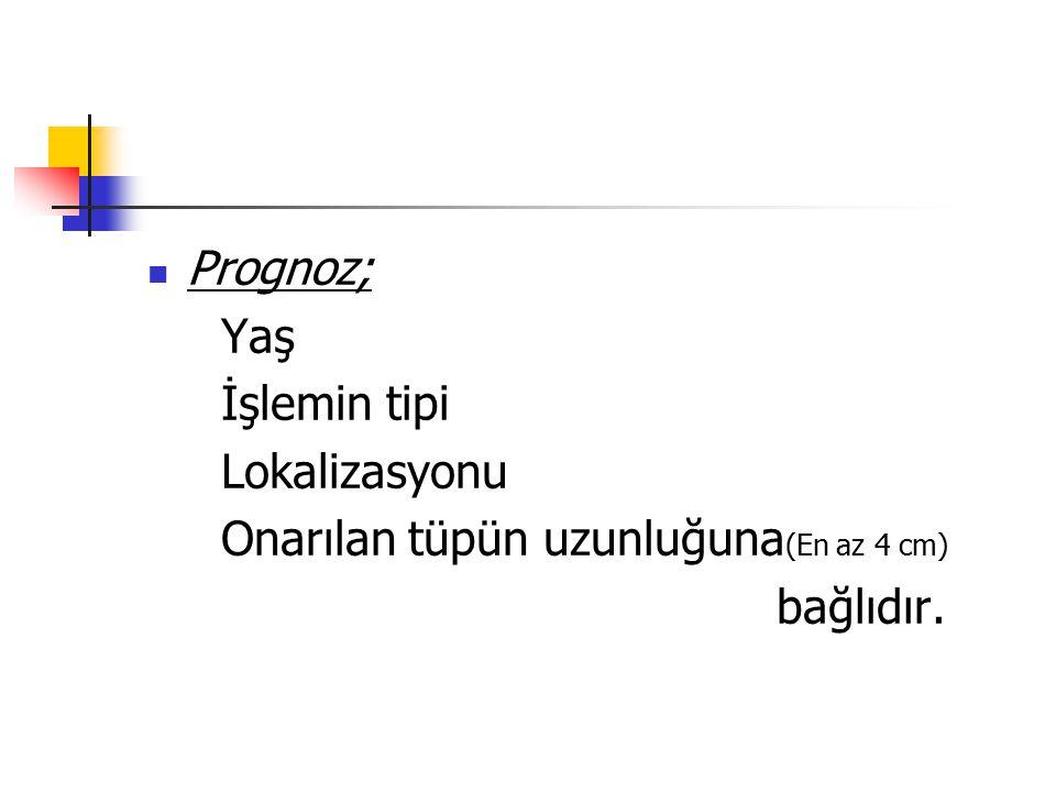Prognoz; Yaş İşlemin tipi Lokalizasyonu Onarılan tüpün uzunluğuna (En az 4 cm) bağlıdır.