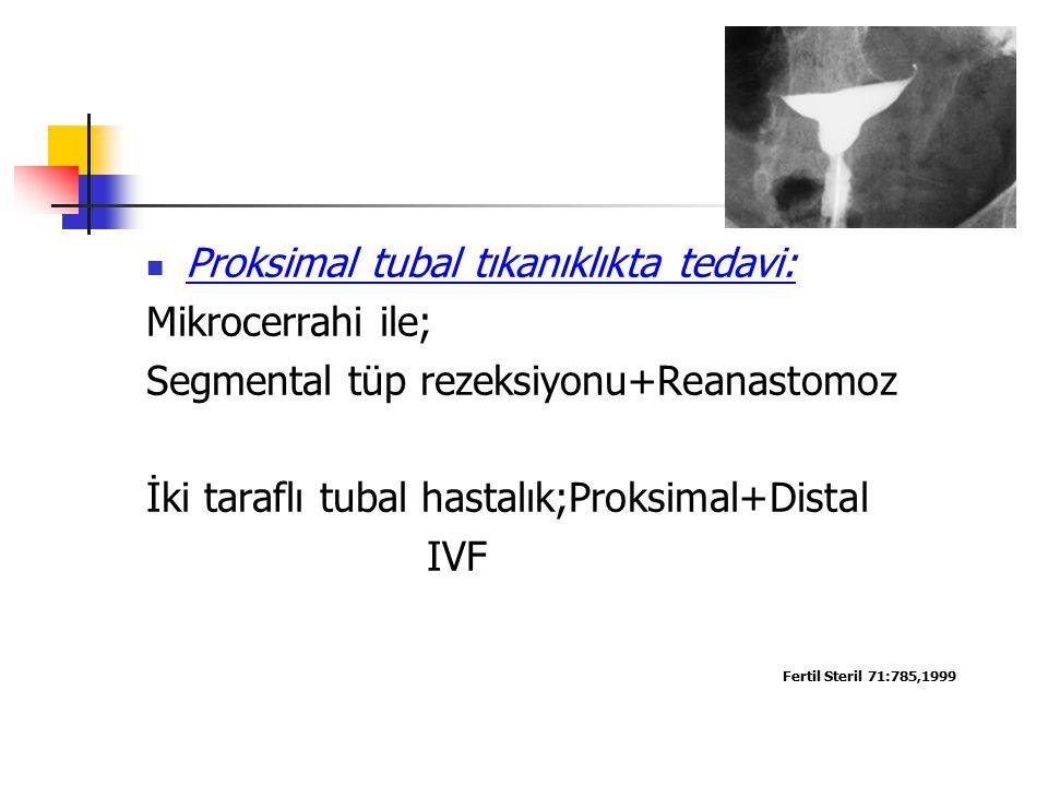 Proksimal tubal tıkanıklıkta tedavi: Mikrocerrahi ile; Segmental tüp rezeksiyonu+Reanastomoz İki taraflı tubal hastalık;Proksimal+Distal IVF Fertil St
