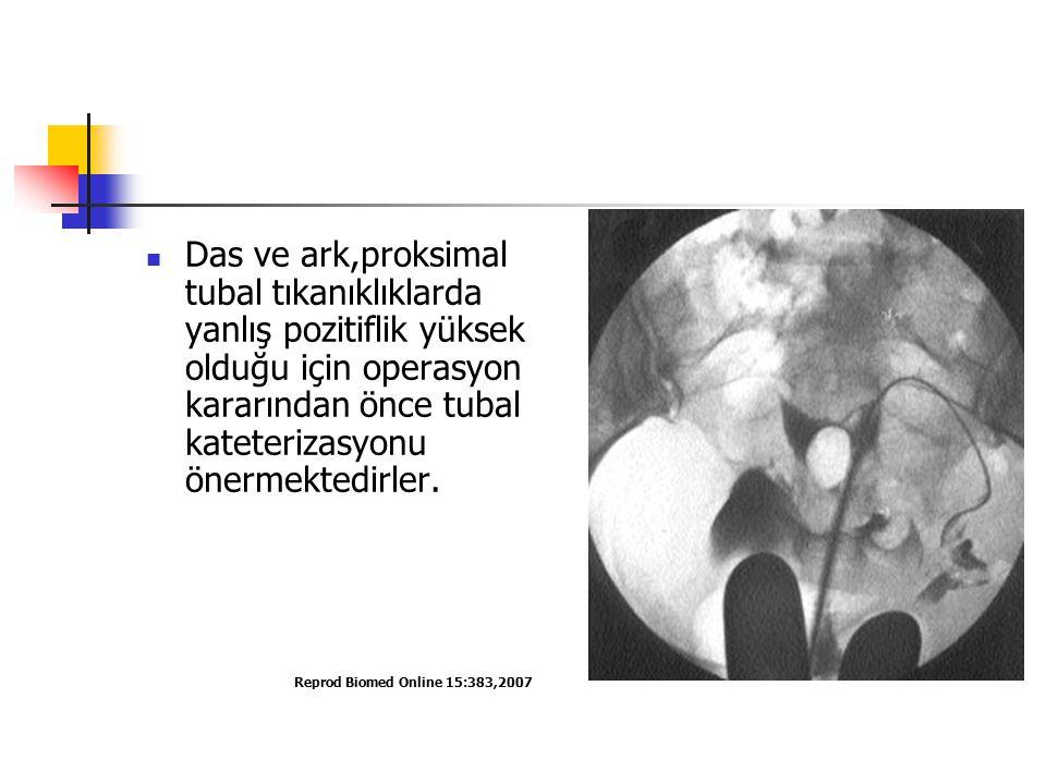 Das ve ark,proksimal tubal tıkanıklıklarda yanlış pozitiflik yüksek olduğu için operasyon kararından önce tubal kateterizasyonu önermektedirler. Repro
