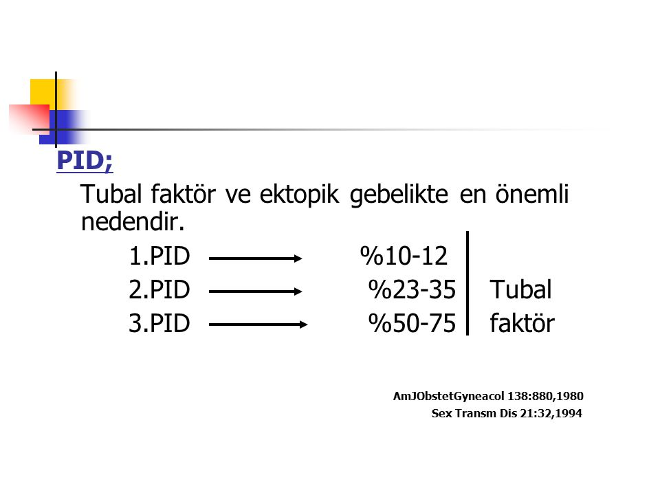 PID; Tubal faktör ve ektopik gebelikte en önemli nedendir. 1.PID %10-12 2.PID %23-35 Tubal 3.PID %50-75 faktör AmJObstetGyneacol 138:880,1980 Sex Tran
