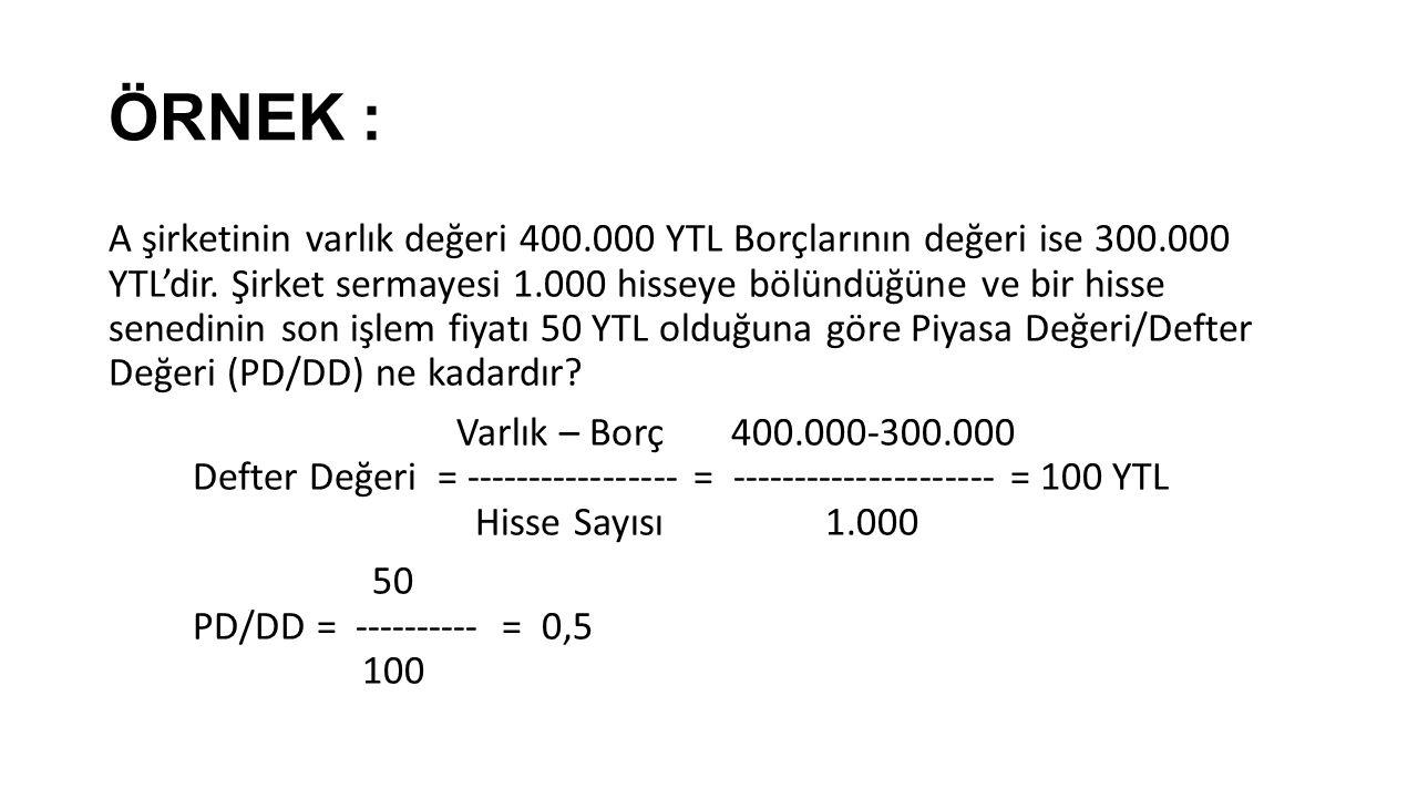 ÖRNEK : A şirketinin varlık değeri 400.000 YTL Borçlarının değeri ise 300.000 YTL'dir. Şirket sermayesi 1.000 hisseye bölündüğüne ve bir hisse senedin