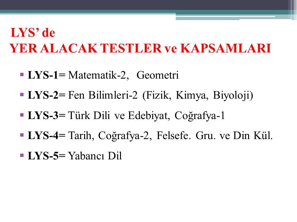 LYS' de YER ALACAK TESTLER ve KAPSAMLARI  LYS-1= Matematik-2, Geometri  LYS-2= Fen Bilimleri-2 (Fizik, Kimya, Biyoloji)  LYS-3= Türk Dili ve Edebiyat, Coğrafya-1  LYS-4= Tarih, Coğrafya-2, Felsefe.