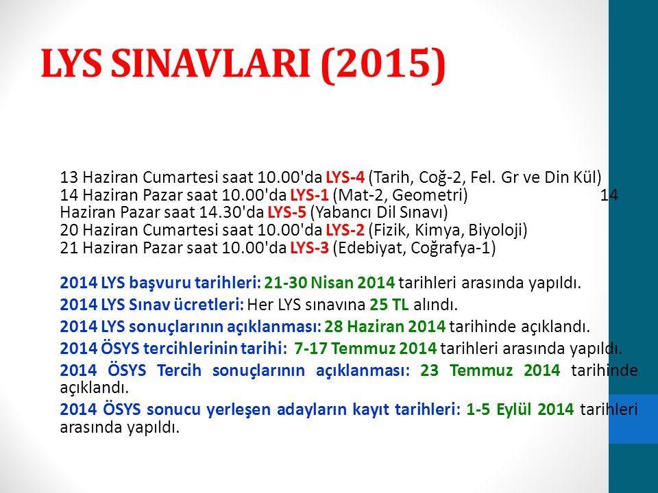 LYS SINAVLARI (2015) 13 Haziran Cumartesi saat 10.00'da LYS-4 (Tarih, Coğ-2, Fel. Gr ve Din Kül) 14 Haziran Pazar saat 10.00'da LYS-1 (Mat-2, Geometri