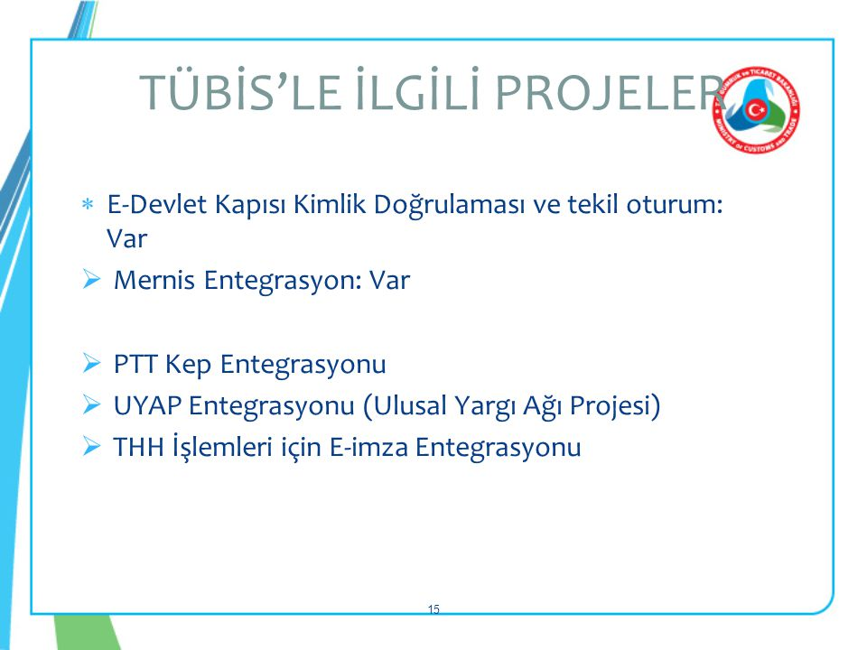  E-Devlet Kapısı Kimlik Doğrulaması ve tekil oturum: Var  Mernis Entegrasyon: Var  PTT Kep Entegrasyonu  UYAP Entegrasyonu (Ulusal Yargı Ağı Proje
