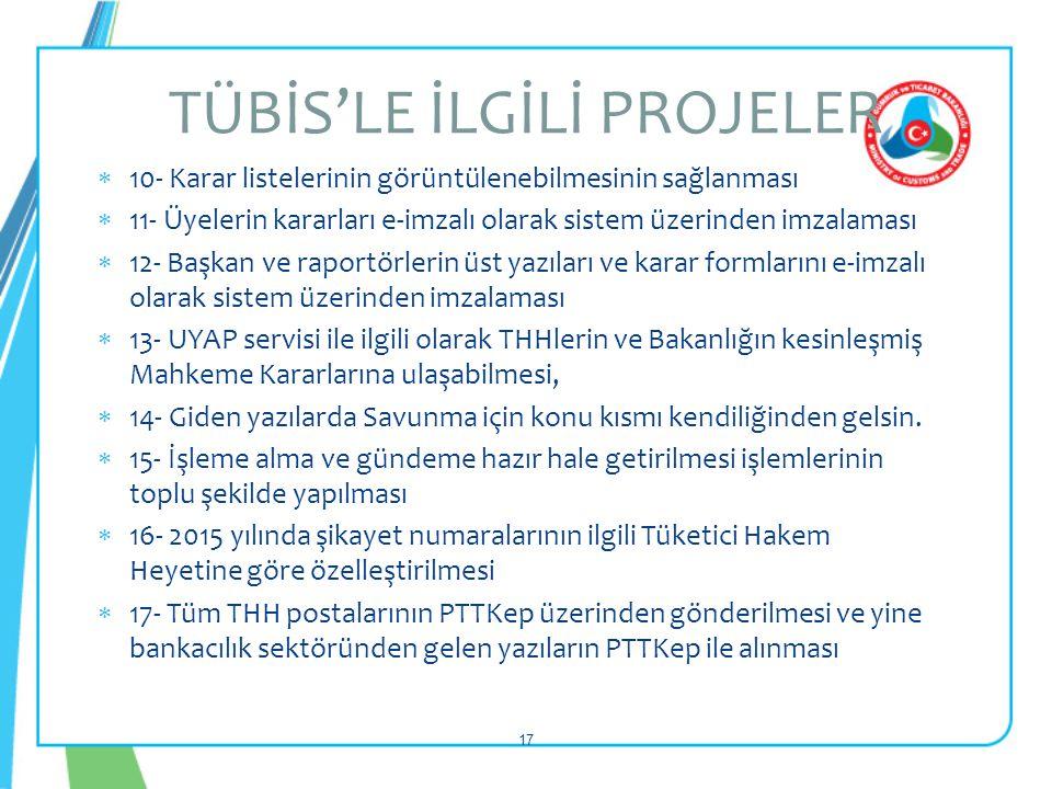 10- Karar listelerinin görüntülenebilmesinin sağlanması  11- Üyelerin kararları e-imzalı olarak sistem üzerinden imzalaması  12- Başkan ve raportö