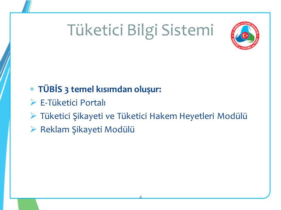  TÜBİS 3 temel kısımdan oluşur:  E-Tüketici Portalı  Tüketici Şikayeti ve Tüketici Hakem Heyetleri Modülü  Reklam Şikayeti Modülü Tüketici Bilgi S