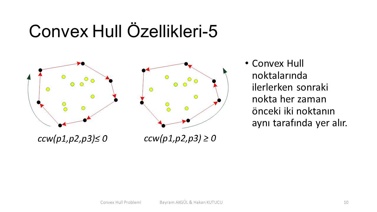 Convex Hull Özellikleri-5 Convex Hull noktalarında ilerlerken sonraki nokta her zaman önceki iki noktanın aynı tarafında yer alır. Convex Hull Problem