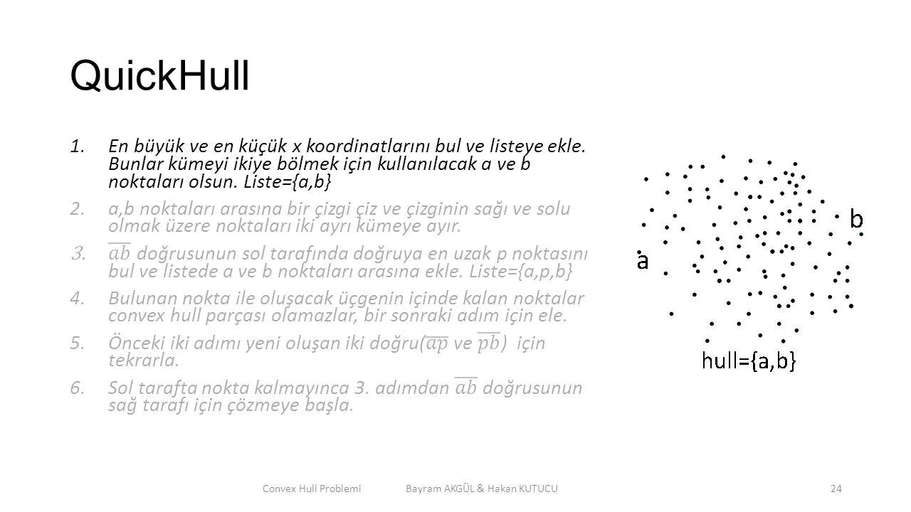QuickHull Convex Hull Problemi Bayram AKGÜL & Hakan KUTUCU24