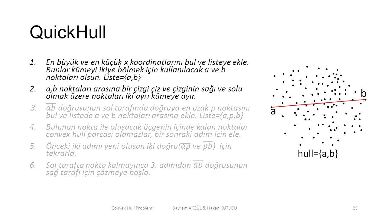 QuickHull Convex Hull Problemi Bayram AKGÜL & Hakan KUTUCU25