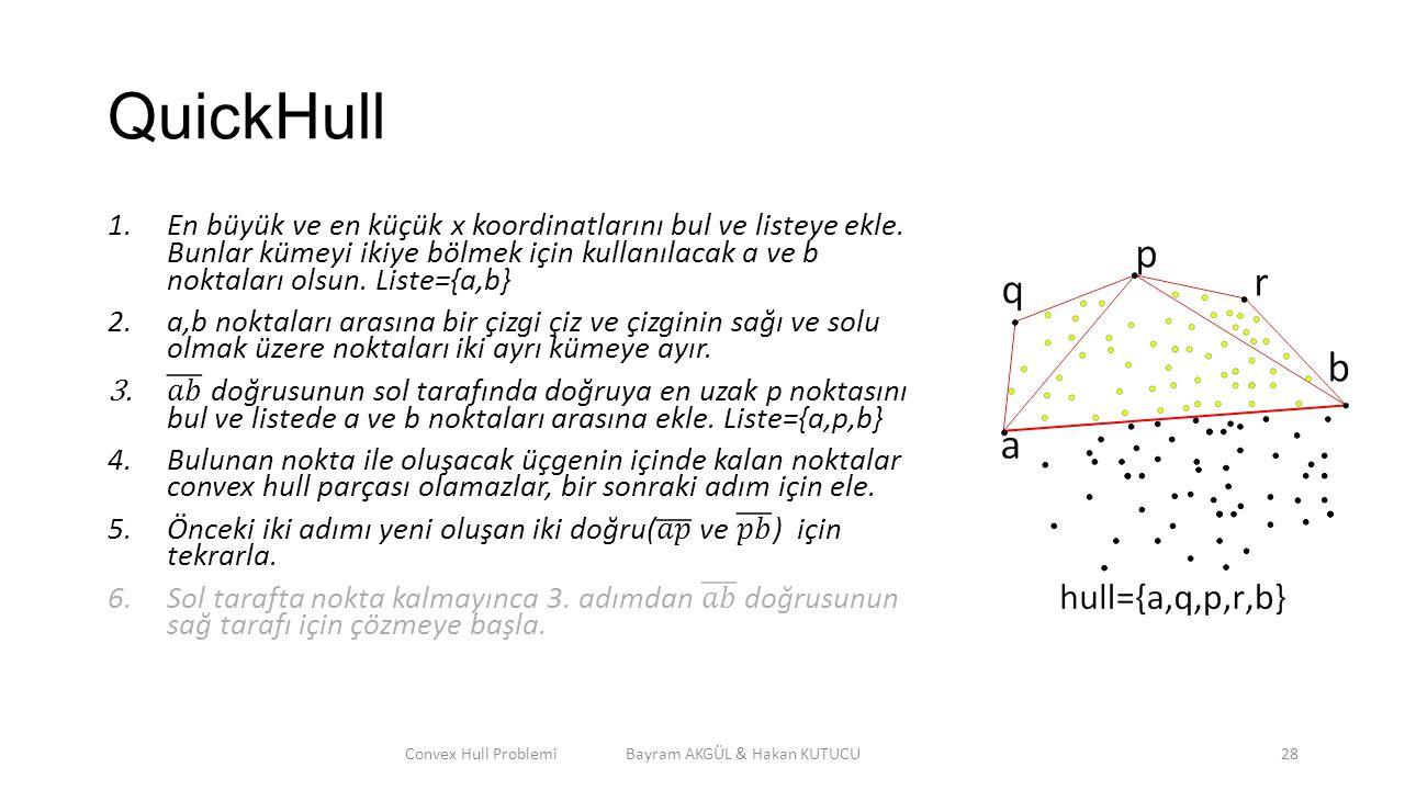 QuickHull Convex Hull Problemi Bayram AKGÜL & Hakan KUTUCU28
