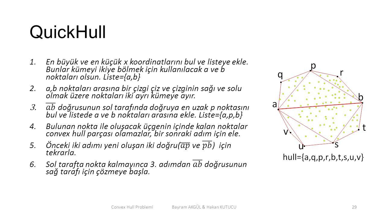 QuickHull Convex Hull Problemi Bayram AKGÜL & Hakan KUTUCU29