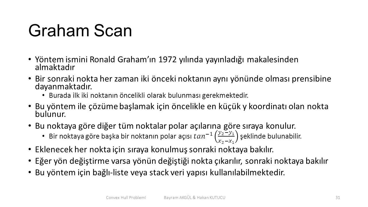 Graham Scan Convex Hull Problemi Bayram AKGÜL & Hakan KUTUCU31