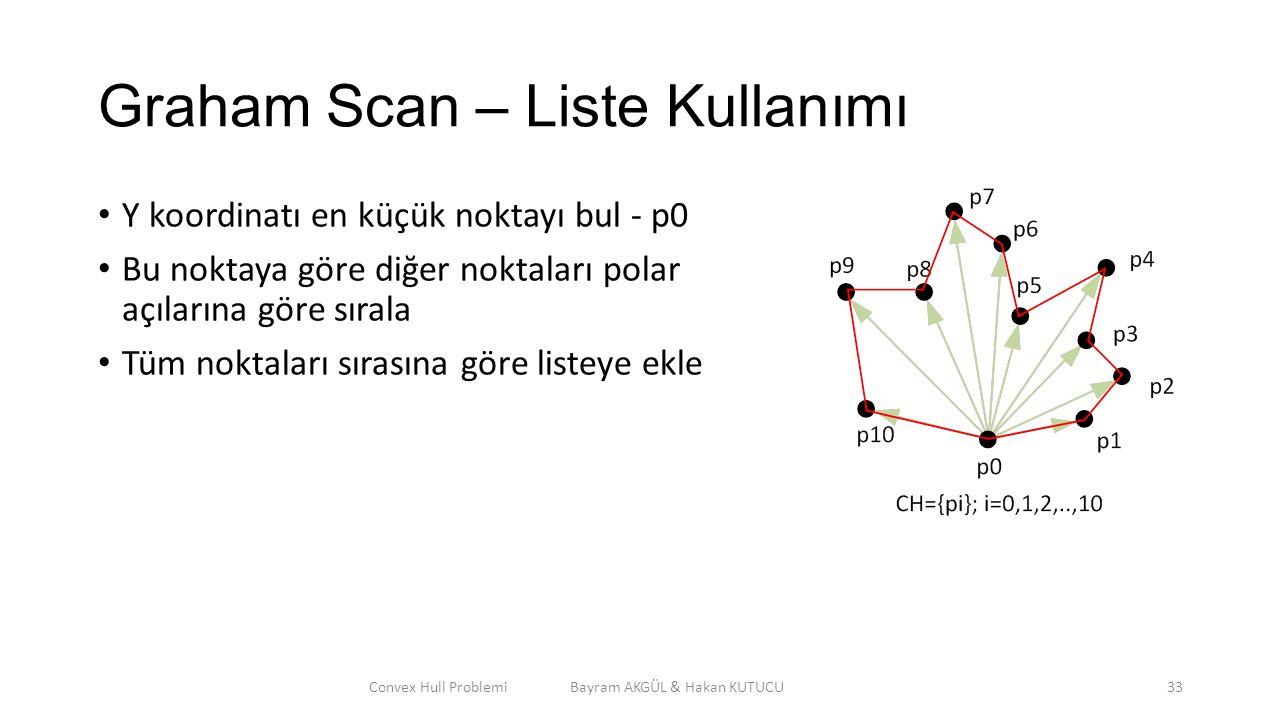 Graham Scan – Liste Kullanımı Y koordinatı en küçük noktayı bul - p0 Bu noktaya göre diğer noktaları polar açılarına göre sırala Tüm noktaları sırasın