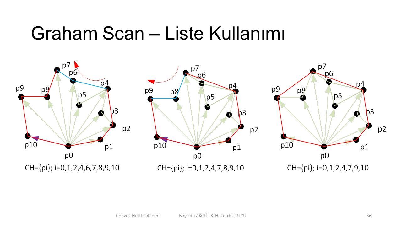 Graham Scan – Liste Kullanımı Convex Hull Problemi Bayram AKGÜL & Hakan KUTUCU36