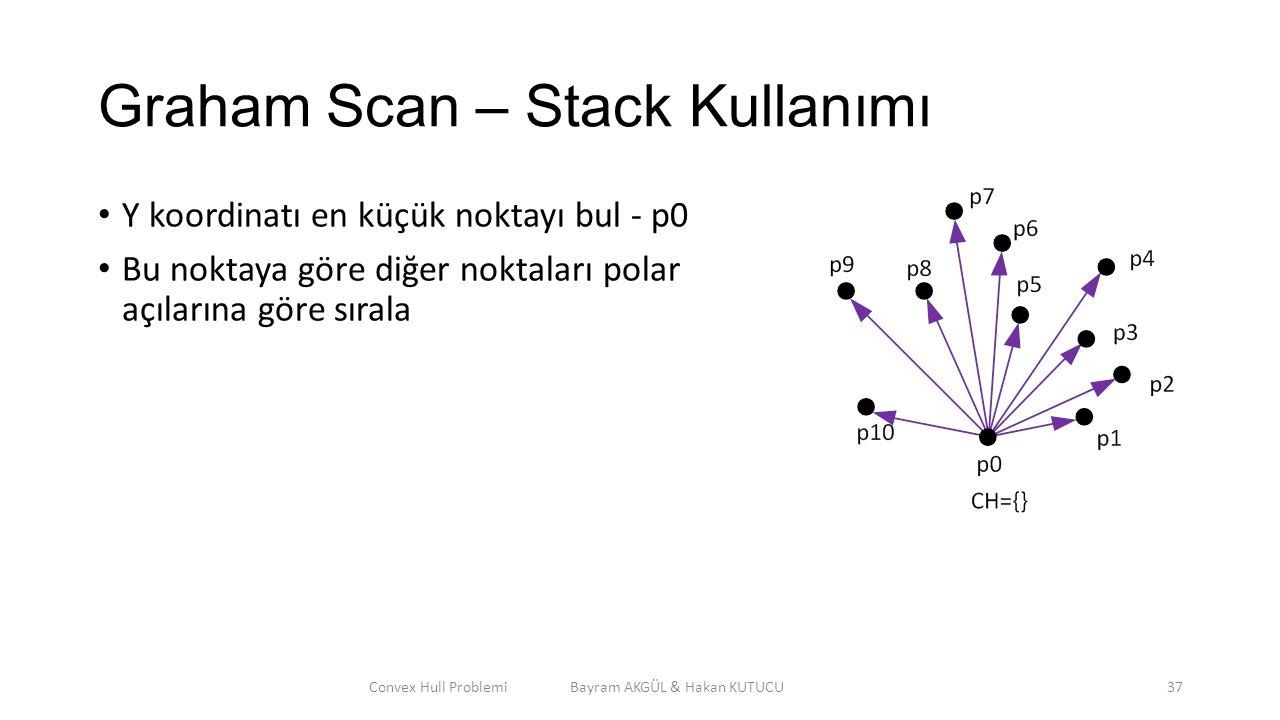 Graham Scan – Stack Kullanımı Y koordinatı en küçük noktayı bul - p0 Bu noktaya göre diğer noktaları polar açılarına göre sırala Convex Hull Problemi