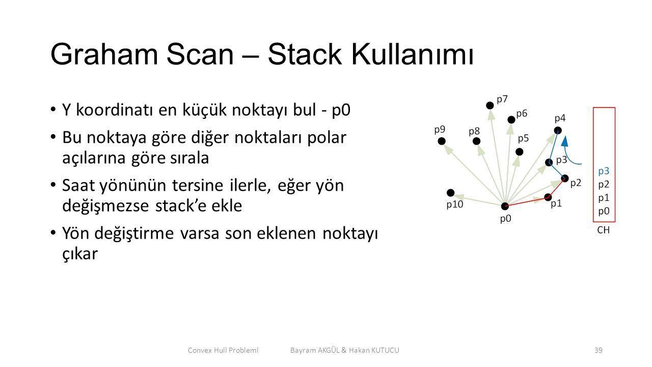 Graham Scan – Stack Kullanımı Y koordinatı en küçük noktayı bul - p0 Bu noktaya göre diğer noktaları polar açılarına göre sırala Saat yönünün tersine