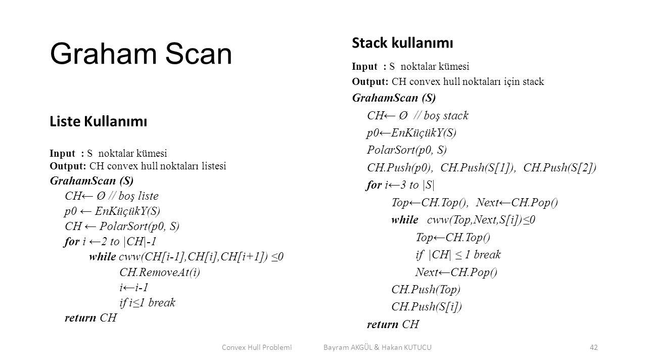 Graham Scan Liste Kullanımı Stack kullanımı Convex Hull Problemi Bayram AKGÜL & Hakan KUTUCU42 Input : S noktalar kümesi Output: CH convex hull noktal