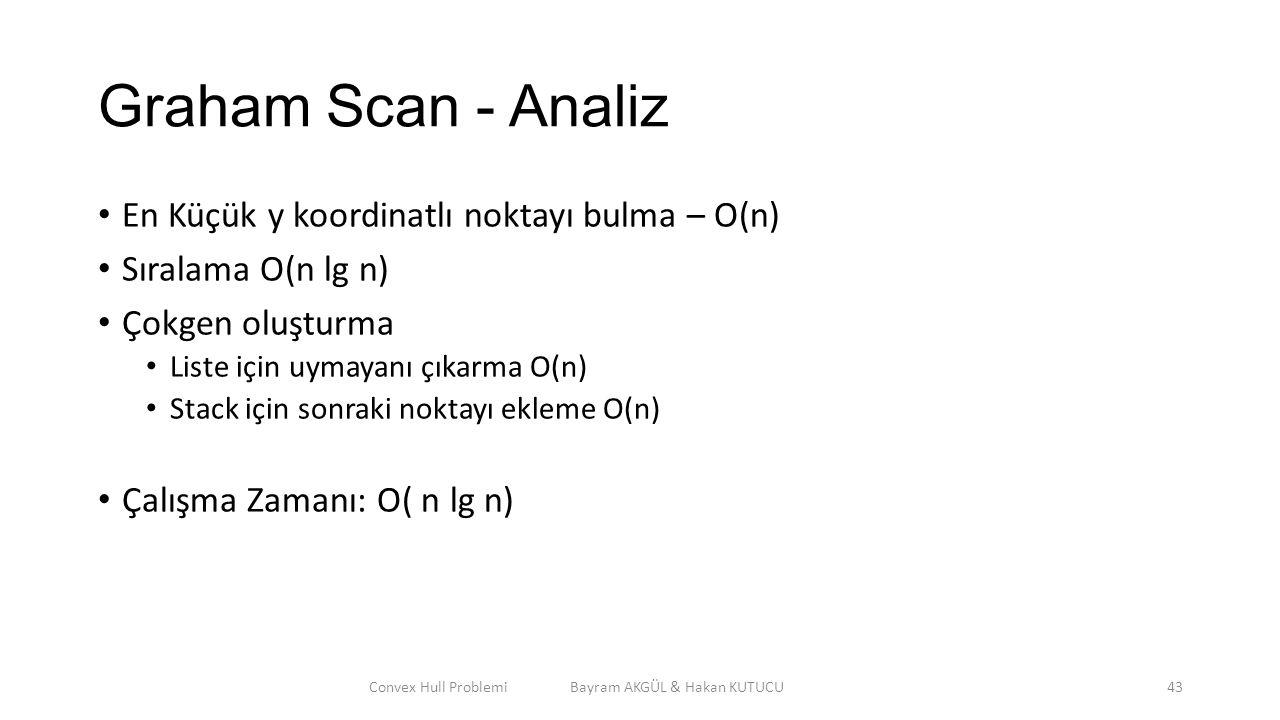 Graham Scan - Analiz En Küçük y koordinatlı noktayı bulma – O(n) Sıralama O(n lg n) Çokgen oluşturma Liste için uymayanı çıkarma O(n) Stack için sonra