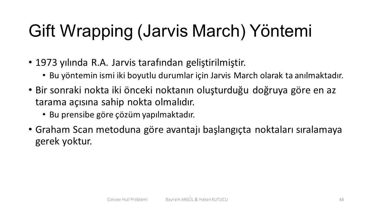 Gift Wrapping (Jarvis March) Yöntemi 1973 yılında R.A. Jarvis tarafından geliştirilmiştir. Bu yöntemin ismi iki boyutlu durumlar için Jarvis March ola