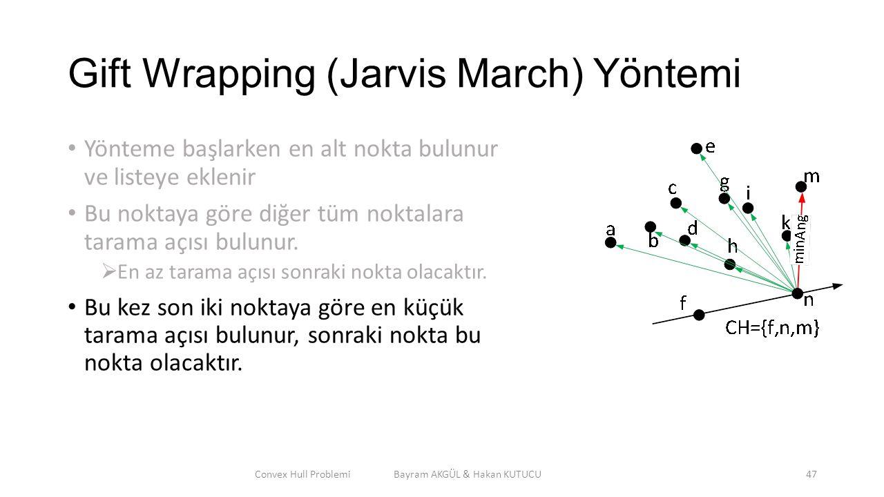 Gift Wrapping (Jarvis March) Yöntemi Yönteme başlarken en alt nokta bulunur ve listeye eklenir Bu noktaya göre diğer tüm noktalara tarama açısı bulunu