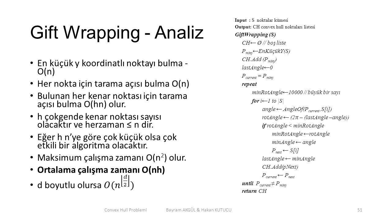 Gift Wrapping - Analiz Convex Hull Problemi Bayram AKGÜL & Hakan KUTUCU51