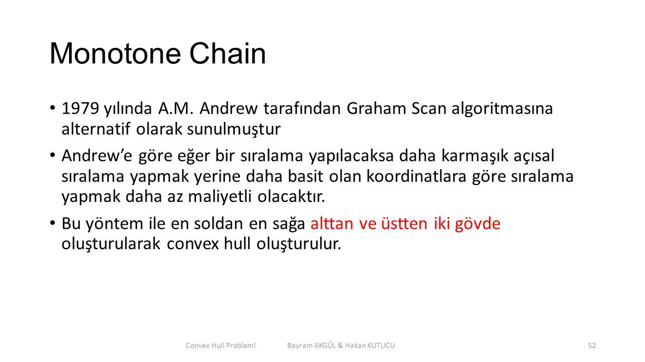 Monotone Chain 1979 yılında A.M. Andrew tarafından Graham Scan algoritmasına alternatif olarak sunulmuştur Andrew'e göre eğer bir sıralama yapılacaksa