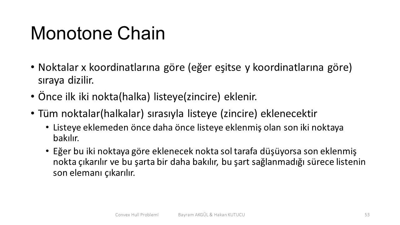 Monotone Chain Noktalar x koordinatlarına göre (eğer eşitse y koordinatlarına göre) sıraya dizilir. Önce ilk iki nokta(halka) listeye(zincire) eklenir