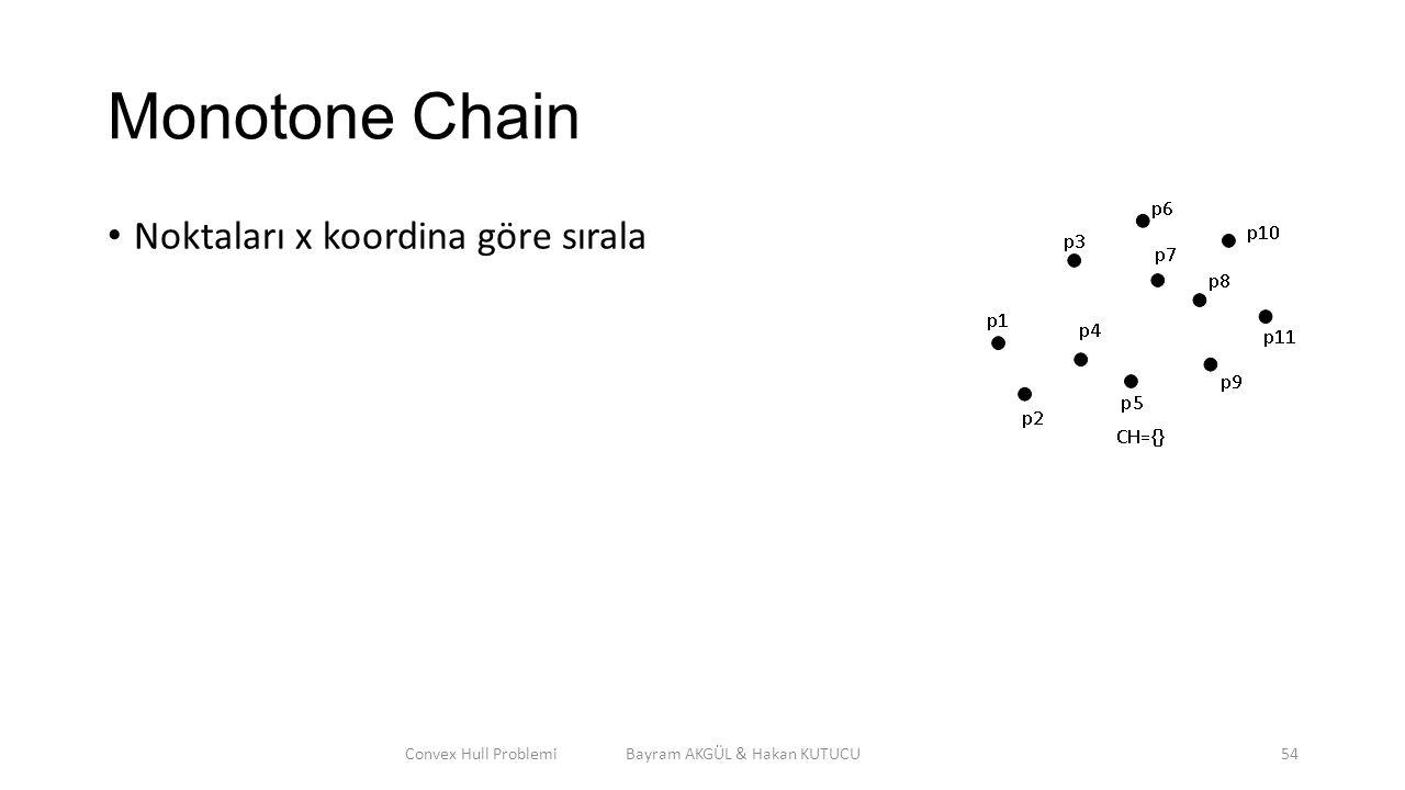 Monotone Chain Noktaları x koordina göre sırala Convex Hull Problemi Bayram AKGÜL & Hakan KUTUCU54